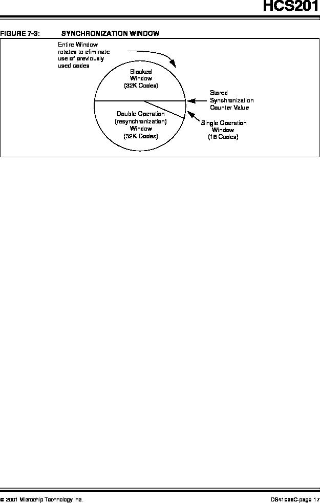 HCS201-I/SN ,Microchip Technology厂商,IC CODE HOPP ENCODER 7FUNC 8SOIC, HCS201-I/SN datasheet预览  第17页