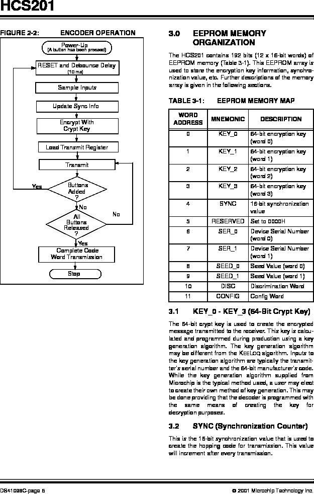 HCS201-I/SN ,Microchip Technology厂商,IC CODE HOPP ENCODER 7FUNC 8SOIC, HCS201-I/SN datasheet预览  第6页
